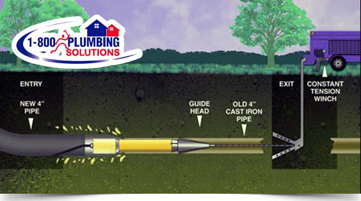 Trenchless Sewer Repair Contractor Services in Columbia, SC